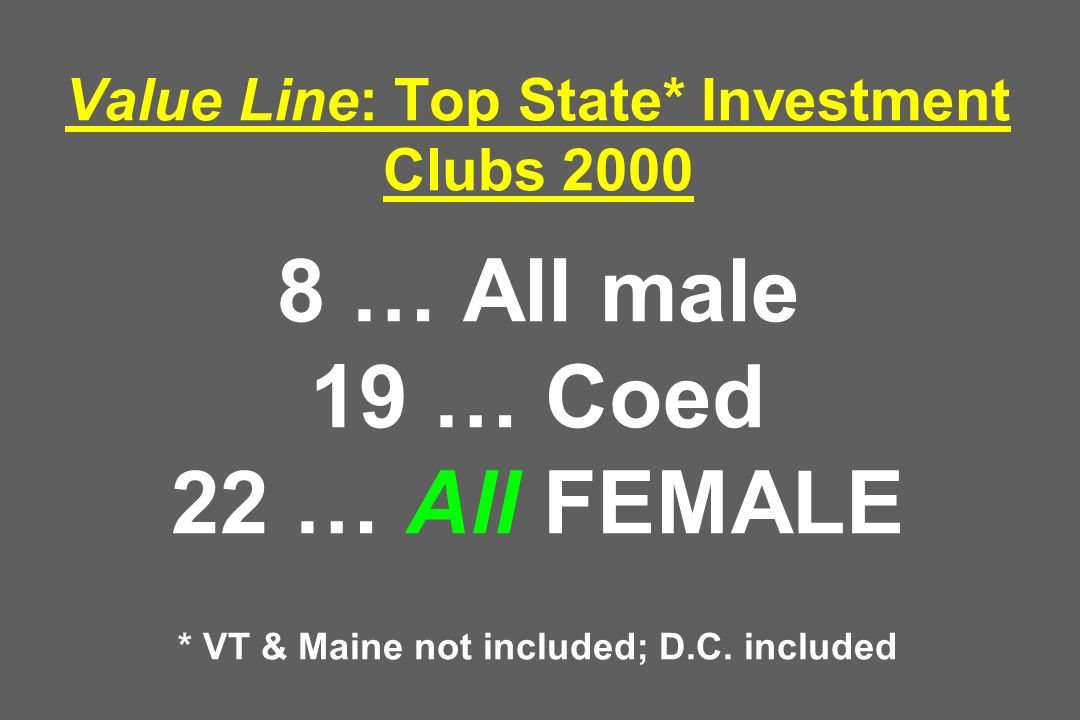 Value Line: Top State* Investment Clubs 2000 8 … All male 19 … Coed 22 … All FEMALE * VT & Maine not included; D.C.