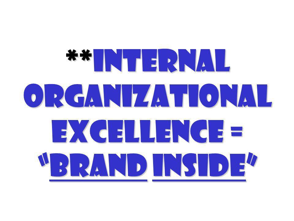 **Internal organizational excellence =Brand inside