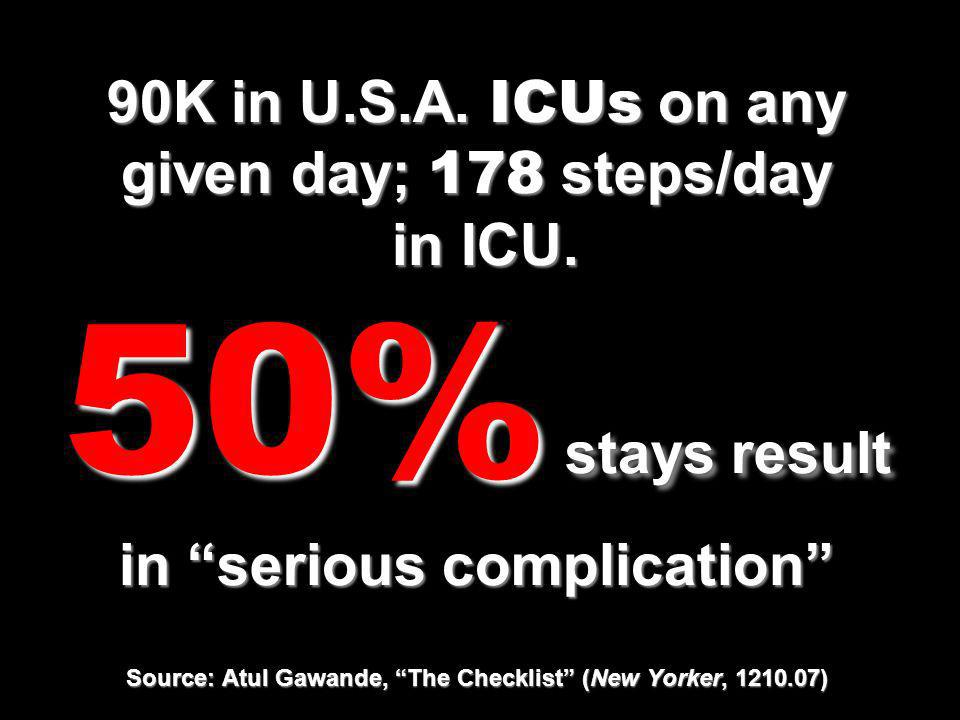 90K in U.S.A. ICUs on any given day; 178 steps/day in ICU. 50% stays result in serious complication Source: Atul Gawande, The Checklist (New Yorker, 1