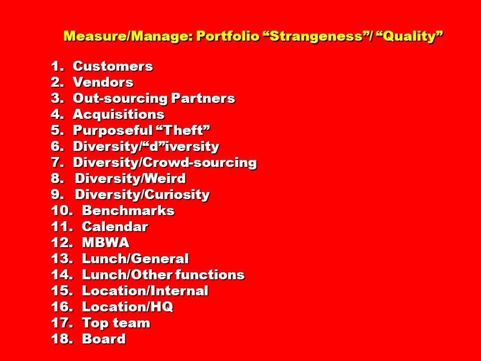 Measure/Manage: Portfolio Strangeness/ Quality Measure/Manage: Portfolio Strangeness/ Quality 1. Customers 2. Vendors 3. Out-sourcing Partners 4. Acqu