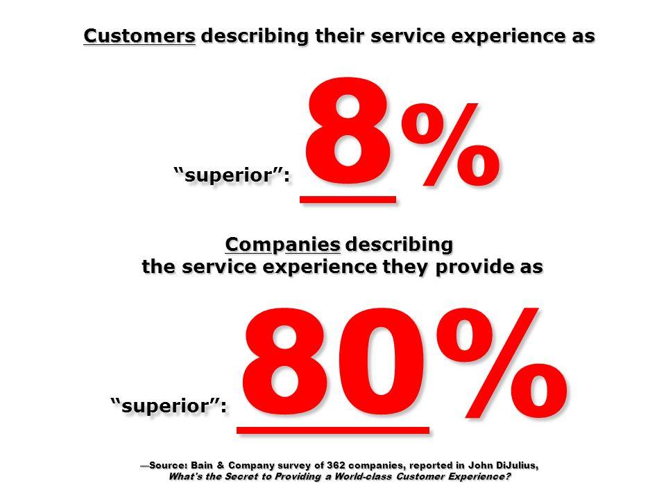 Customers describing their service experience as superior: 8 % Companies describing the service experience they provide as the service experience they