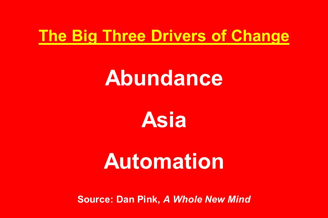 The Big Three Drivers of Change Abundance Asia Automation Source: Dan Pink, A Whole New Mind