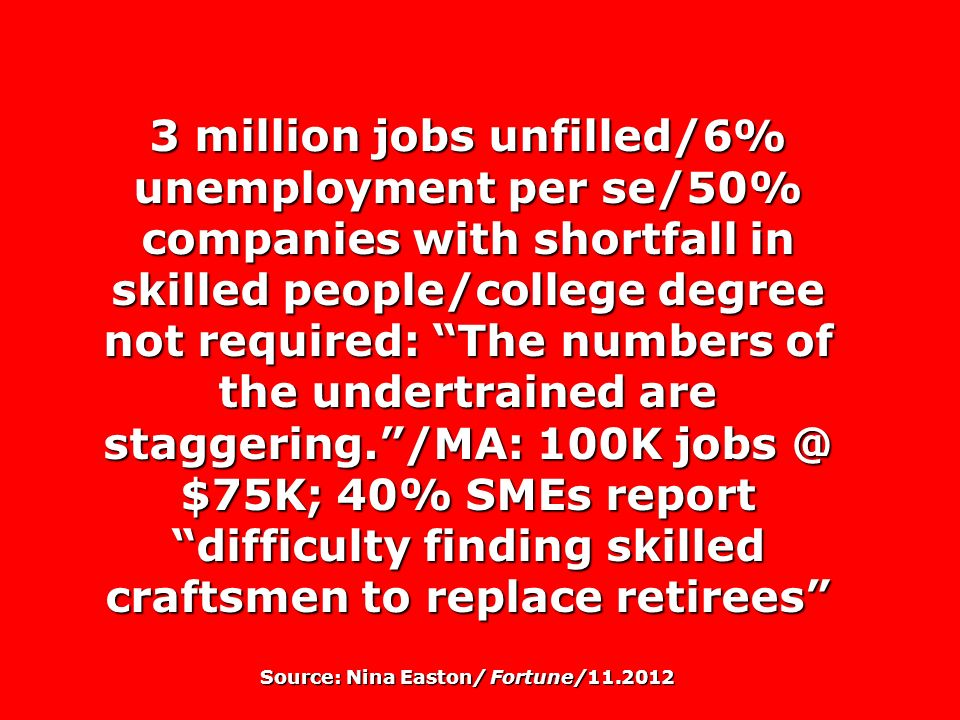 3 million jobs unfilled/6% unemployment per se/50% companies with shortfall in skilled people/college degree not required: The numbers of the undertra
