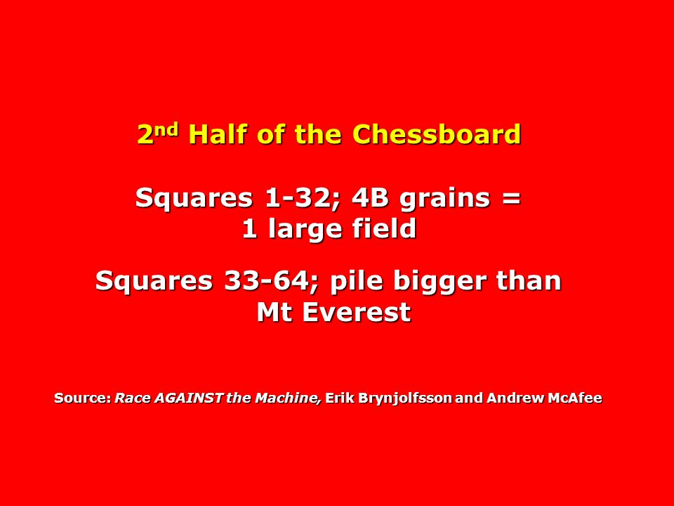 2 nd Half of the Chessboard Squares 1-32; 4B grains = 1 large field Squares 33-64; pile bigger than Mt Everest Mt Everest Source: Race AGAINST the Mac