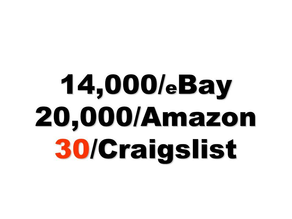 14,000/ e Bay 20,000/Amazon 30/Craigslist