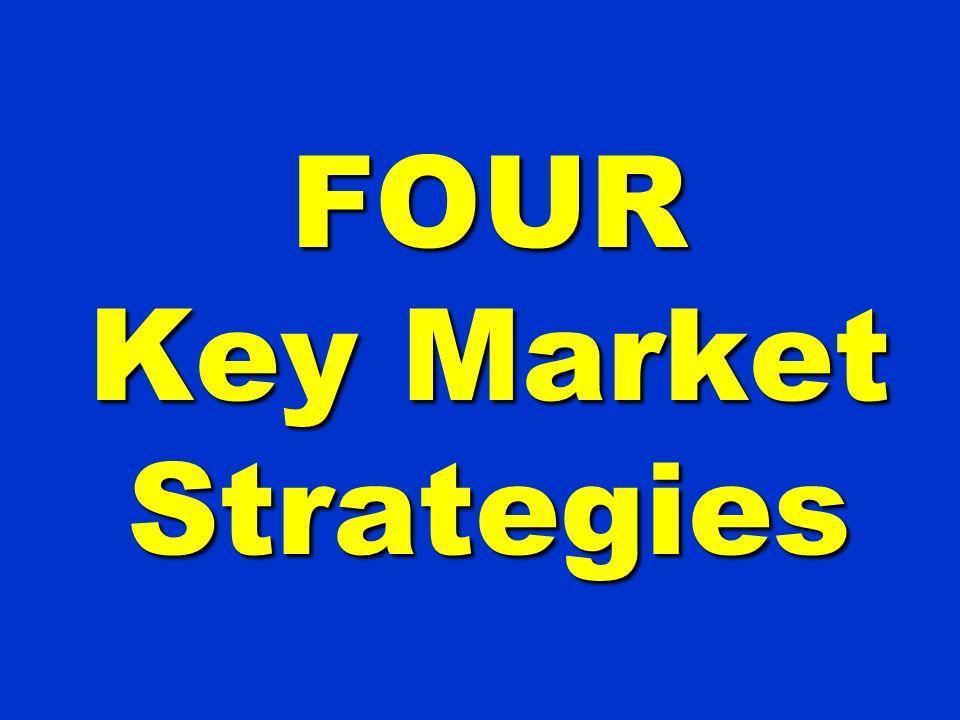 FOUR Key Market Strategies