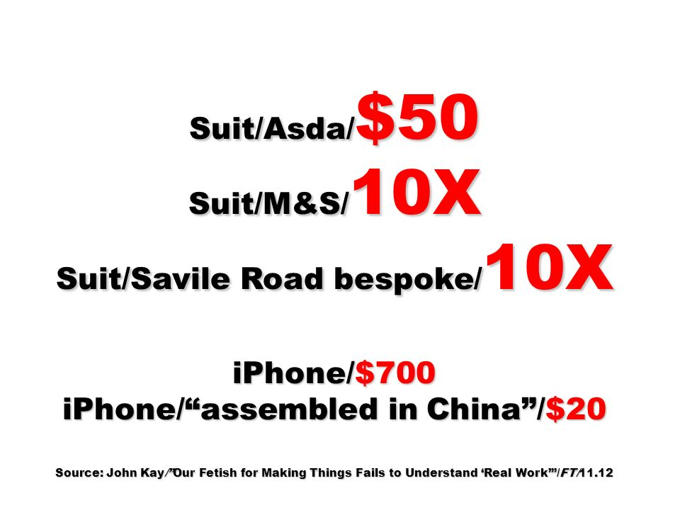 Suit/Asda/ $50 Suit/M&S/ 10X Suit/Savile Road bespoke/ 10X iPhone/$700 iPhone/assembled in China/$20 Source: John Kay/Our Fetish for Making Things Fails to Understand Real Work/FT/11.12