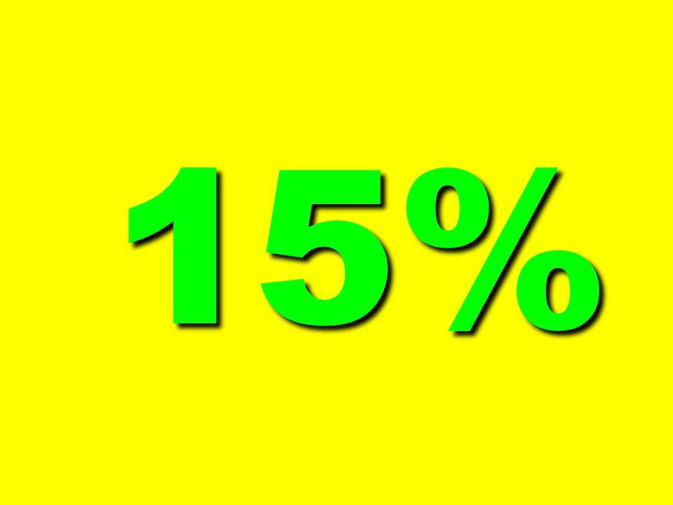 15% 15%