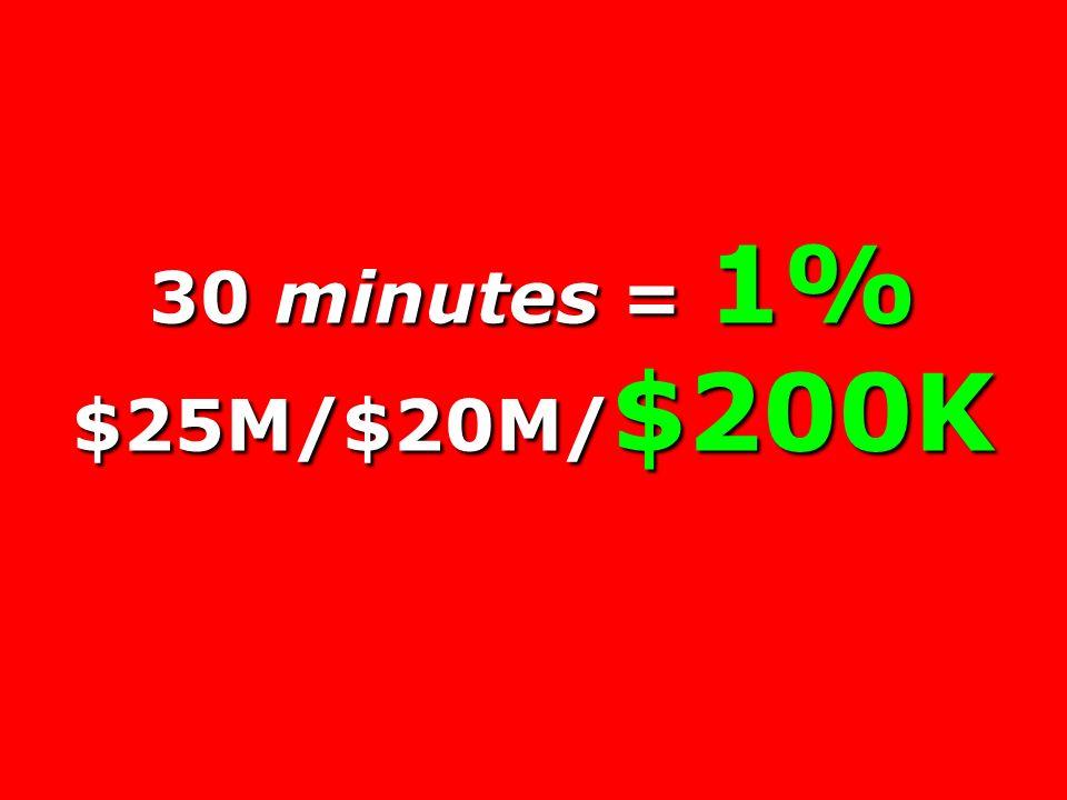 30 minutes = 1% $25M/$20M/ $200K