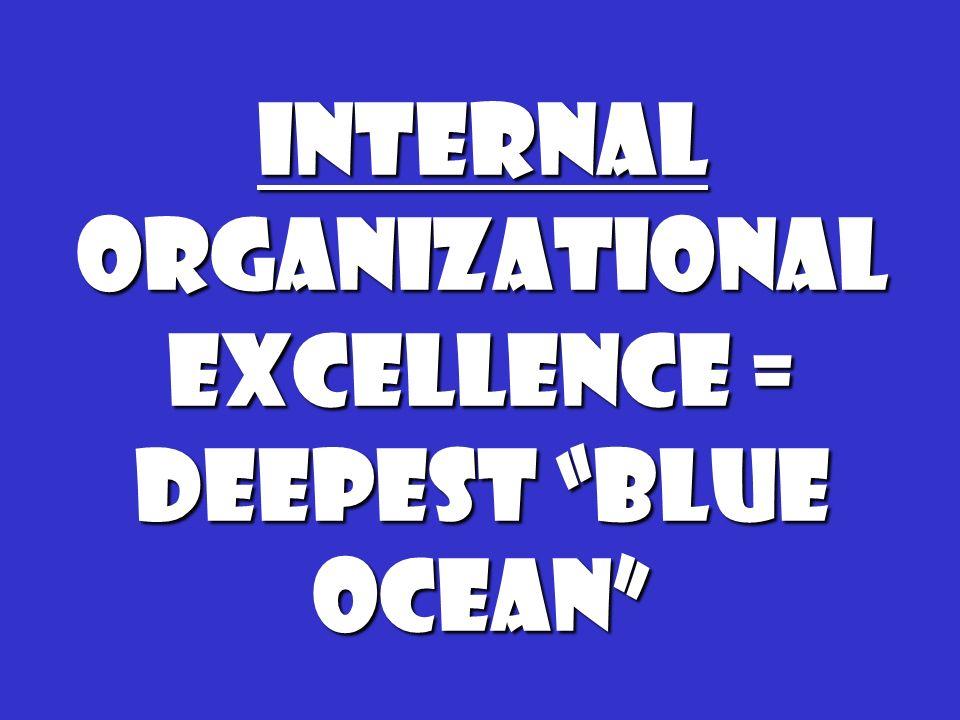 Internal organizational excellence = Deepest Blue Ocean