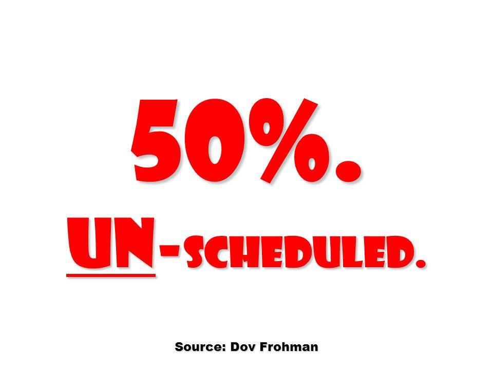 50%. Un- scheduled. Source: Dov Frohman