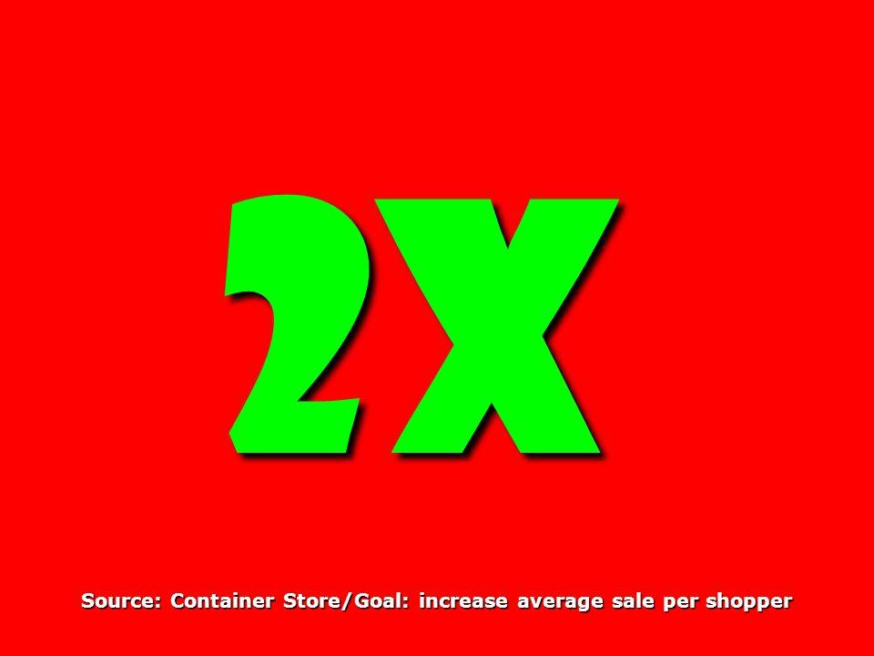 2X 2X Source: Container Store/Goal: increase average sale per shopper