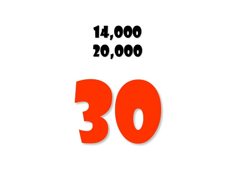 14,000 20,000 30