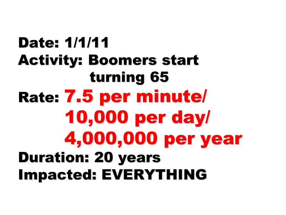 Date: 1/1/11 Activity: Boomers start turning 65 Rate: 7.5 per minute/ 10,000 per day/ 4,000,000 per year Duration: 20 years Impacted: EVERYTHING