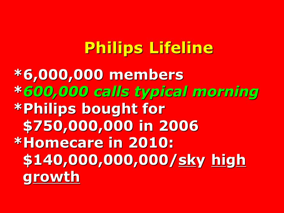 Philips Lifeline *6,000,000 members *600,000 calls typical morning *Philips bought for $750,000,000 in 2006 *Homecare in 2010: $140,000,000,000/sky hi