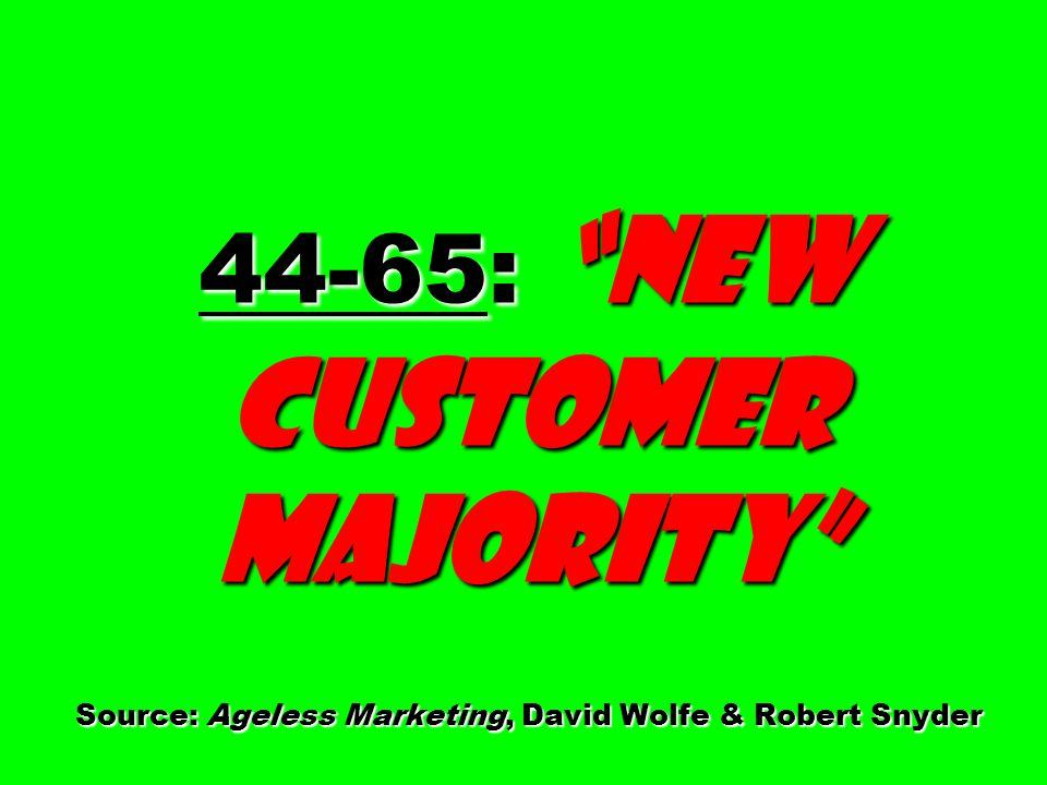 44-65: New Customer Majority Source: Ageless Marketing, David Wolfe & Robert Snyder