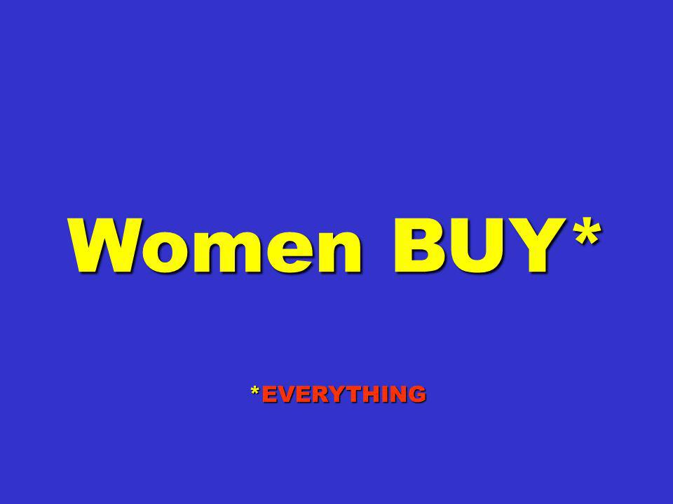 Women BUY* *EVERYTHING