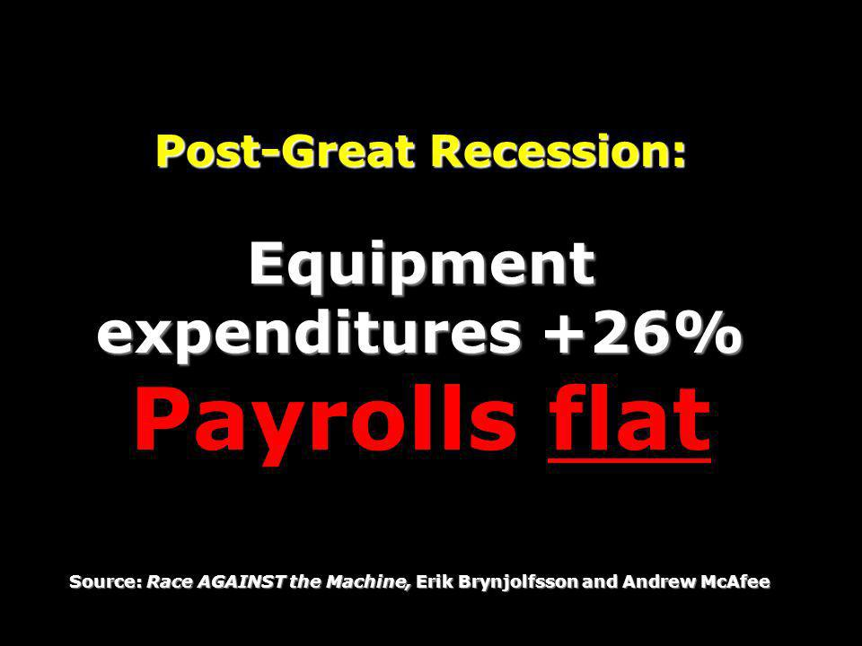 Post-Great Recession: Equipment expenditures +26% Equipment expenditures +26% Payrolls flat Source: Race AGAINST the Machine, Erik Brynjolfsson and An
