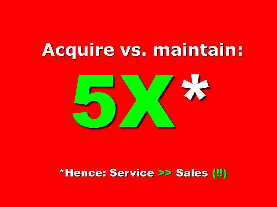 Acquire vs. maintain: 5X* *Hence: Service >> Sales (!!)
