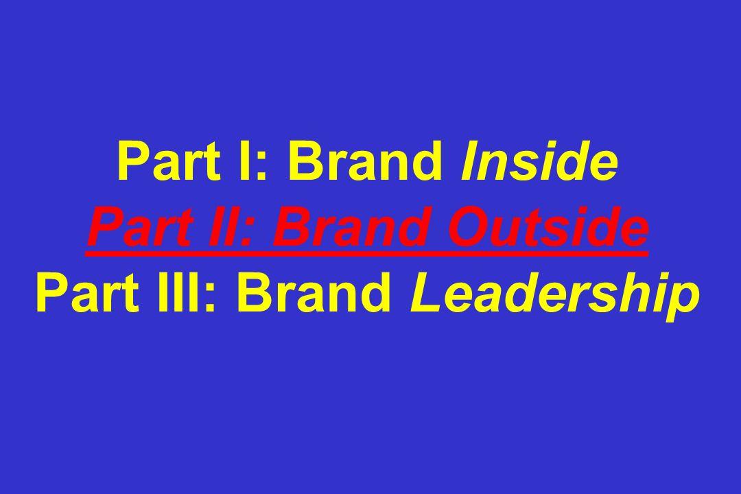 Part I: Brand Inside Part II: Brand Outside Part III: Brand Leadership