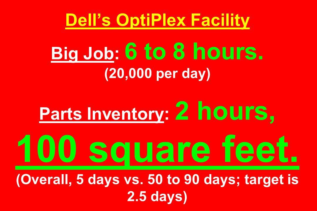 Dells OptiPlex Facility Big Job: 6 to 8 hours.