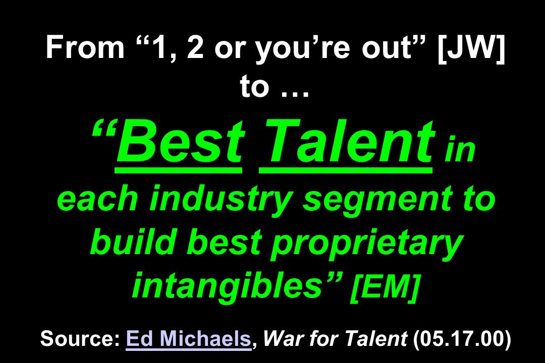 From 1, 2 or youre out [JW] to …Best Talent in each industry segment to build best proprietary intangibles [EM] Source: Ed Michaels, War for Talent (05.17.00)Ed Michaels