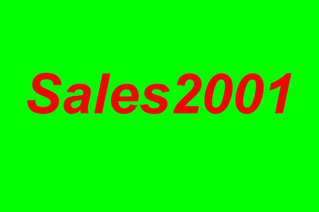 Sales2001