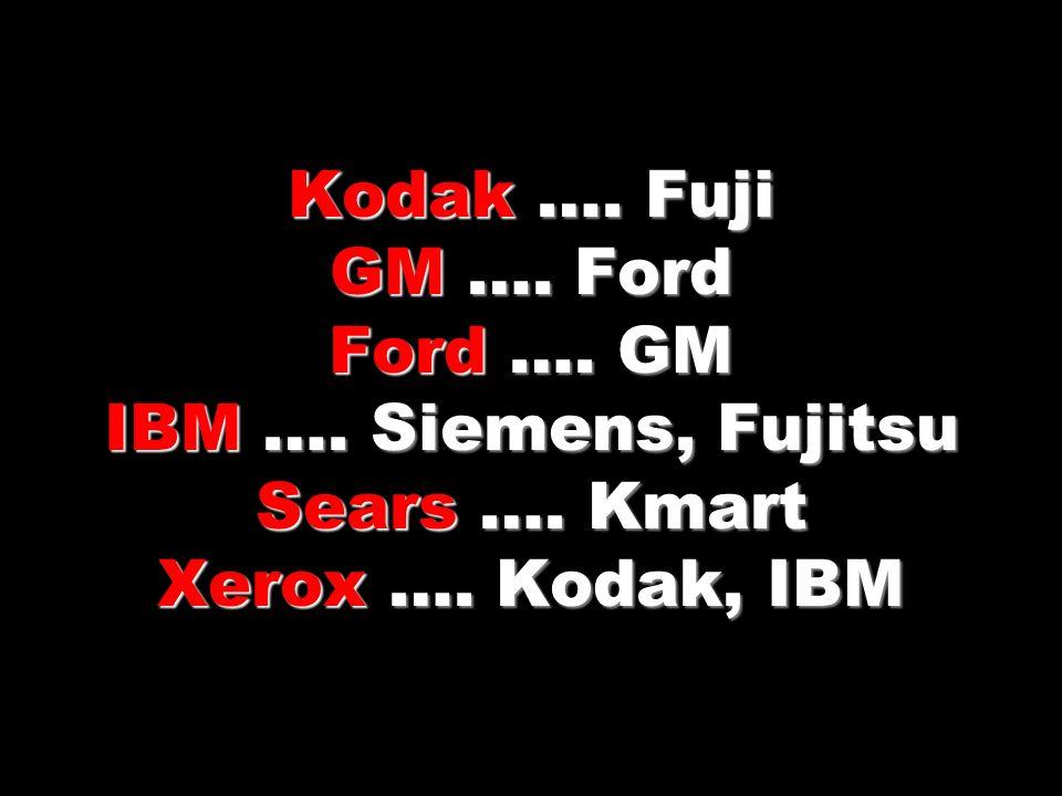 Kodak …. Fuji GM …. Ford Ford …. GM IBM …. Siemens, Fujitsu Sears …. Kmart Xerox …. Kodak, IBM
