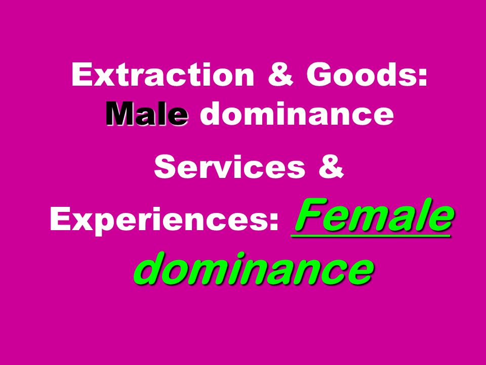 Male Female dominance Extraction & Goods: Male dominance Services & Experiences: Female dominance