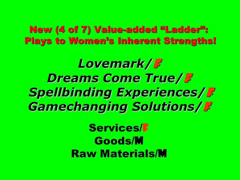 New (4 of 7) Value-added Ladder: Plays to Womens Inherent Strengths! Lovemark/ F Dreams Come True/ F Spellbinding Experiences/ F Gamechanging Solution