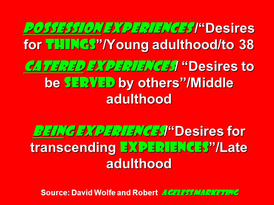 Possession Experiences /Desires for things /Young adulthood/to 38 Catered Experiences / Desires to be served by others/Middle adulthood Being Experien