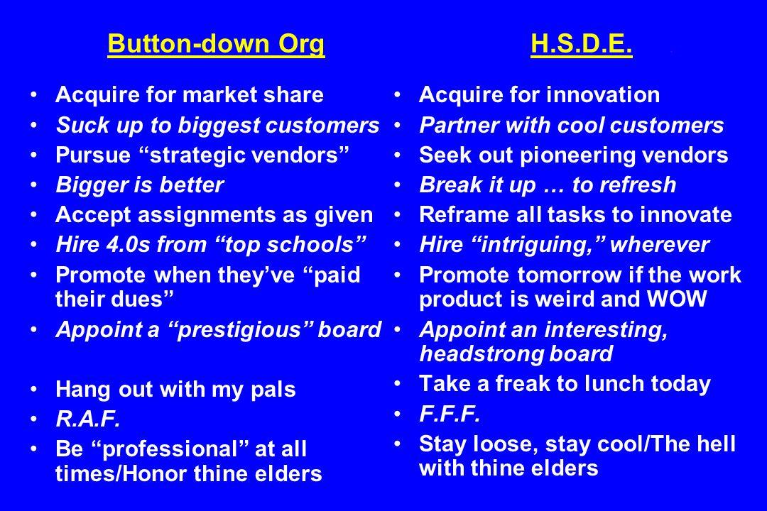 Button-down Org H.S.D.E..