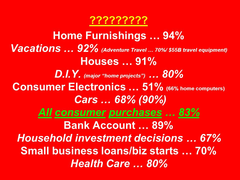 ????????? Home Furnishings … 94% Vacations … 92% (Adventure Travel … 70%/ $55B travel equipment) Houses … 91% D.I.Y. (major home projects) … 80% Consu