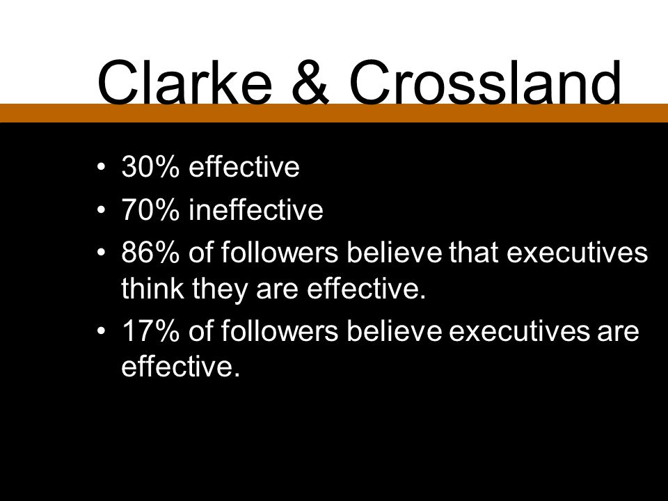 Clarke & Crossland 30% effective 70% ineffective 86% of followers believe that executives think they are effective. 17% of followers believe executive