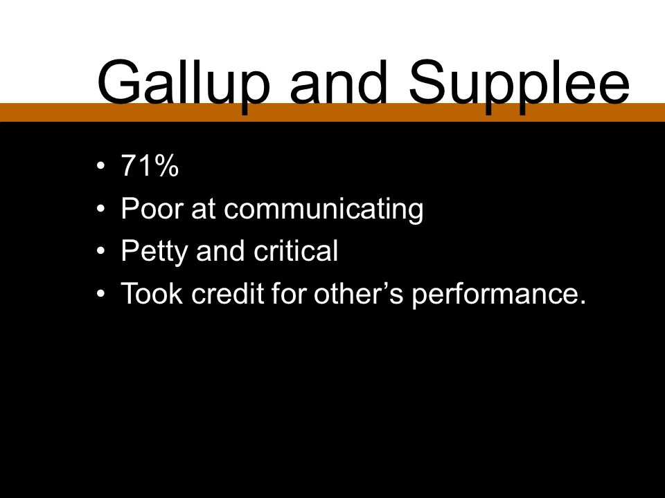 Gallup and Supplee 71% Poor at communicating Petty and critical Took credit for others performance.