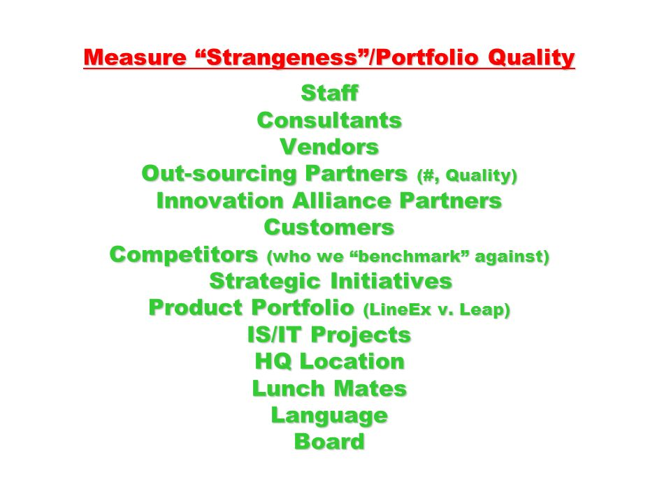 Measure Strangeness/Portfolio Quality Staff Consultants Vendors Out-sourcing Partners (#, Quality) Innovation Alliance Partners Customers Competitors (who we benchmark against) Strategic Initiatives Product Portfolio (LineEx v.