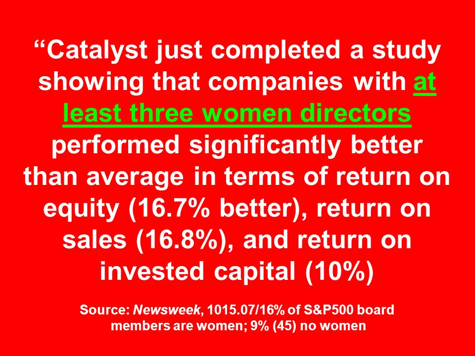 Catalyst just completed a study showing that companies with at least three women directors performed significantly better than average in terms of return on equity (16.7% better), return on sales (16.8%), and return on invested capital (10%) Source: Newsweek, /16% of S&P500 board members are women; 9% (45) no women