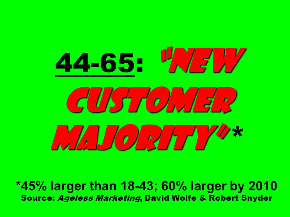 New Customer Majority 44-65: New Customer Majority * *45% larger than 18-43; 60% larger by 2010 Source: Ageless Marketing, David Wolfe & Robert Snyder