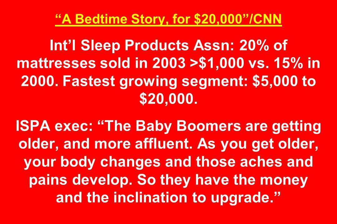 A Bedtime Story, for $20,000/CNN Intl Sleep Products Assn: 20% of mattresses sold in 2003 >$1,000 vs.