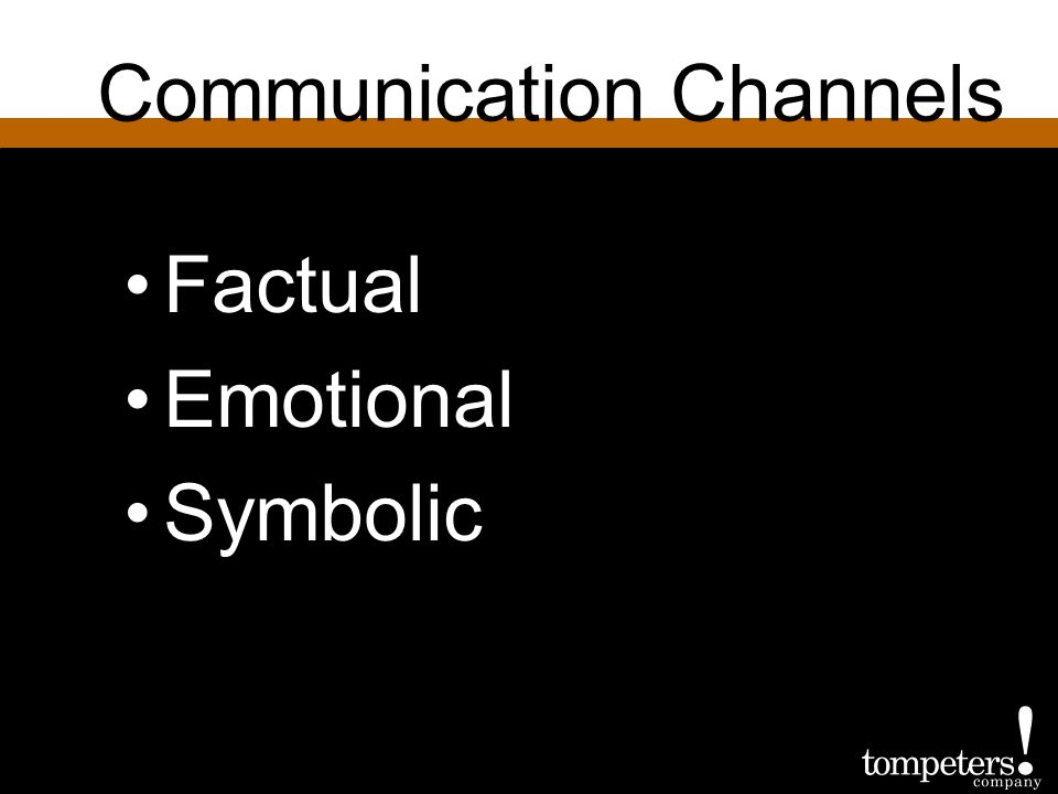 Communication Channels Factual Emotional Symbolic