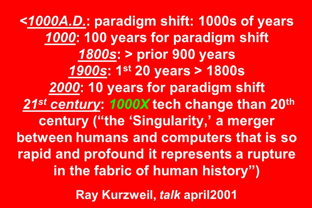 prior 900 years 1900s: 1 st 20 years > 1800s 2000: 10 years for paradigm shift 21 st century: 1000X tech change than 20 th century (the Singularity, a merger between humans and computers that is so rapid and profound it represents a rupture in the fabric of human history) Ray Kurzweil, talk april2001