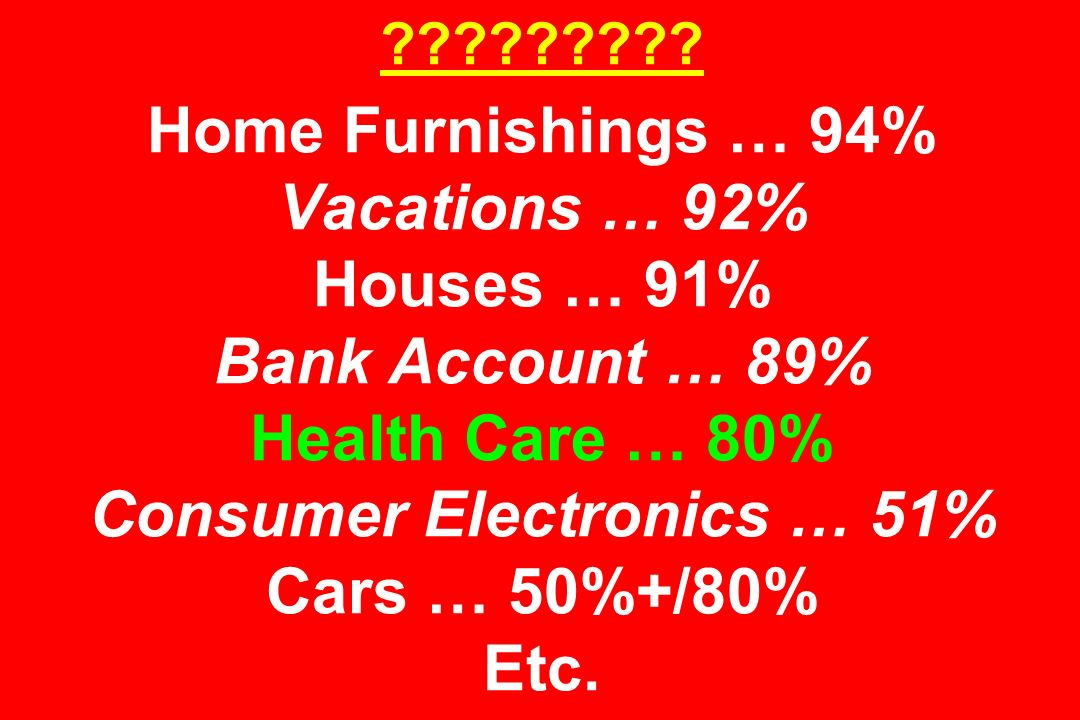 ????????? Home Furnishings … 94% Vacations … 92% Houses … 91% Bank Account … 89% Health Care … 80% Consumer Electronics … 51% Cars … 50%+/80% Etc.