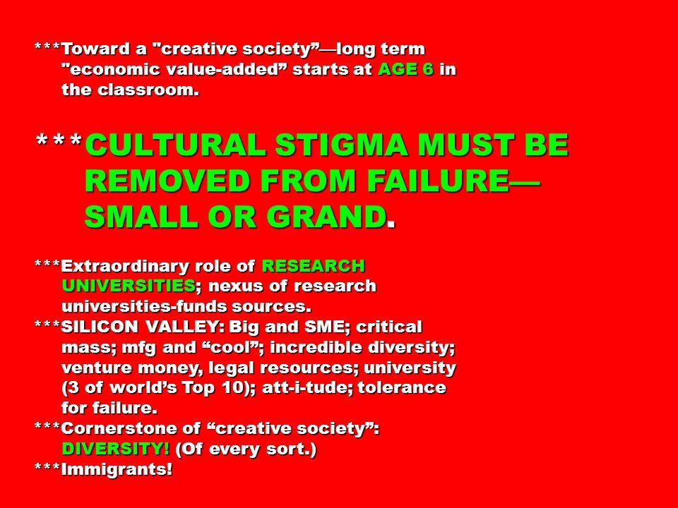 ***Toward a creative societylong term economic value-added starts at AGE 6 in economic value-added starts at AGE 6 in the classroom.