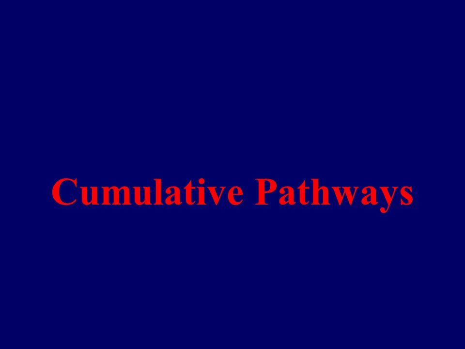 Cumulative Pathways