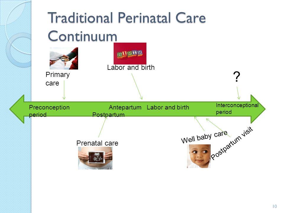 10 Traditional Perinatal Care Continuum Preconception period Antepartum Labor and birth Postpartum Primary care Labor and birth Well baby care Interco
