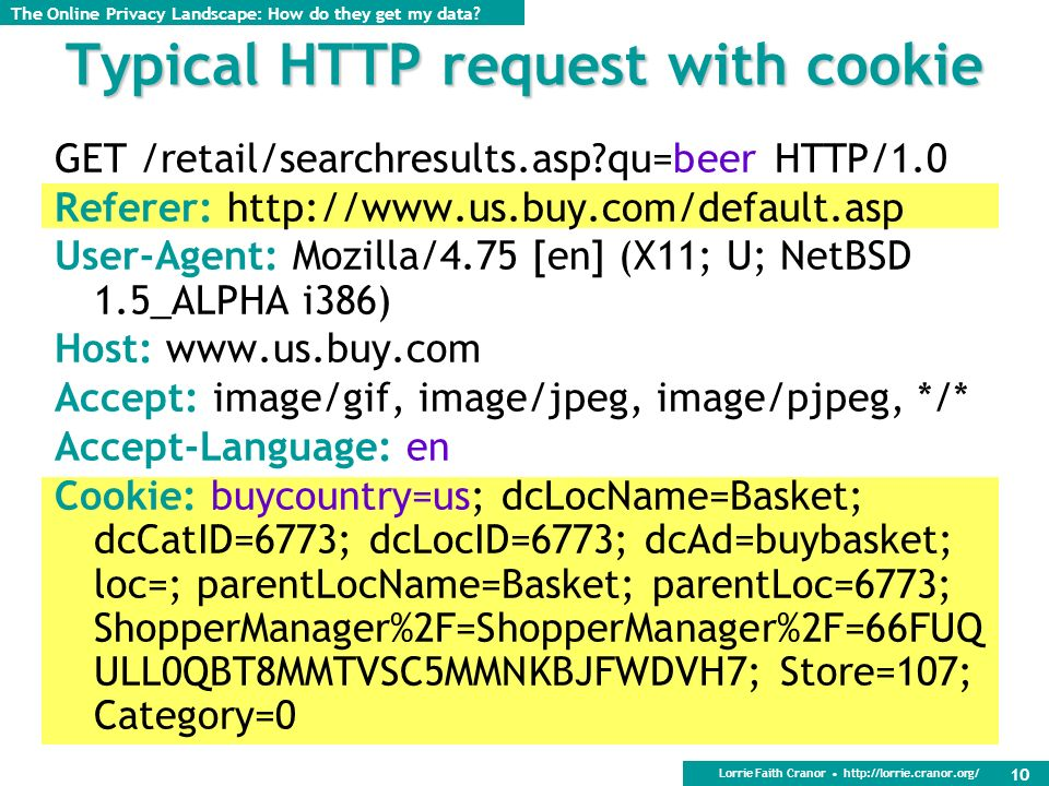 Lorrie Faith Cranor http://lorrie.cranor.org/ 10 Typical HTTP request with cookie GET /retail/searchresults.asp?qu=beer HTTP/1.0 Referer: http://www.us.buy.com/default.asp User-Agent: Mozilla/4.75 [en] (X11; U; NetBSD 1.5_ALPHA i386) Host: www.us.buy.com Accept: image/gif, image/jpeg, image/pjpeg, */* Accept-Language: en Cookie: buycountry=us; dcLocName=Basket; dcCatID=6773; dcLocID=6773; dcAd=buybasket; loc=; parentLocName=Basket; parentLoc=6773; ShopperManager%2F=ShopperManager%2F=66FUQ ULL0QBT8MMTVSC5MMNKBJFWDVH7; Store=107; Category=0 The Online Privacy Landscape: How do they get my data?