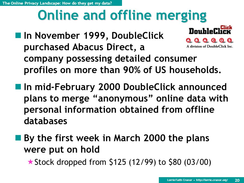 Lorrie Faith Cranor http://lorrie.cranor.org/ 20 Online and offline merging In November 1999, DoubleClick purchased Abacus Direct, a company possessing detailed consumer profiles on more than 90% of US households.