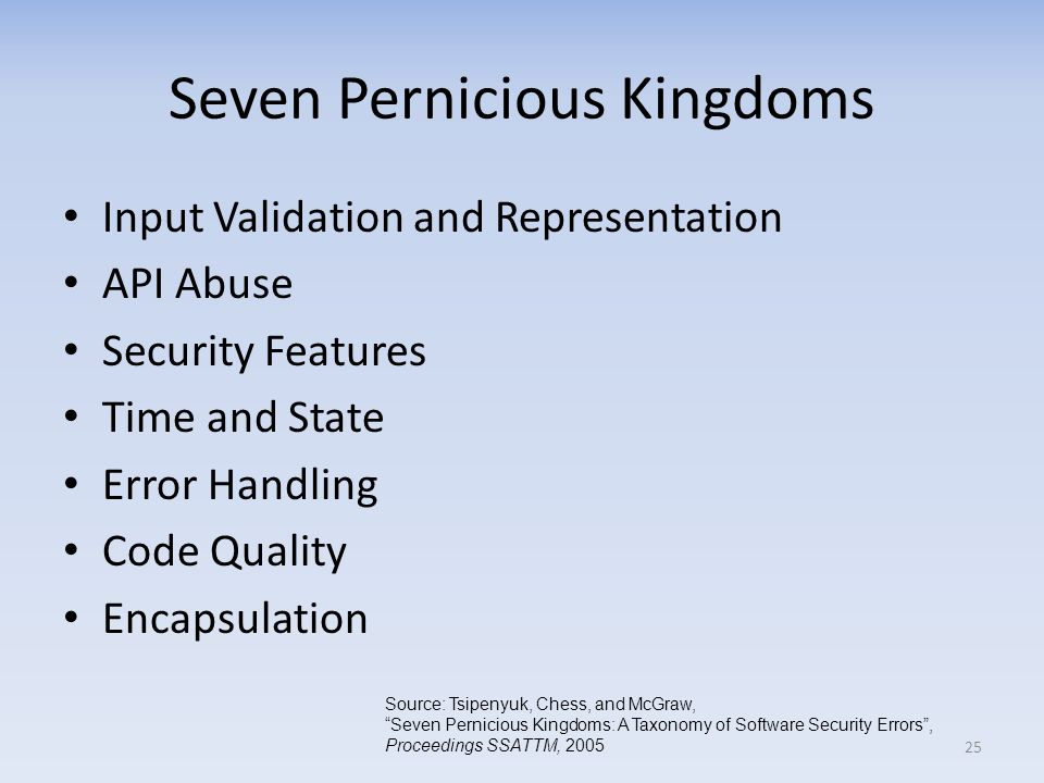 Seven Pernicious Kingdoms Input Validation and Representation API Abuse Security Features Time and State Error Handling Code Quality Encapsulation 25