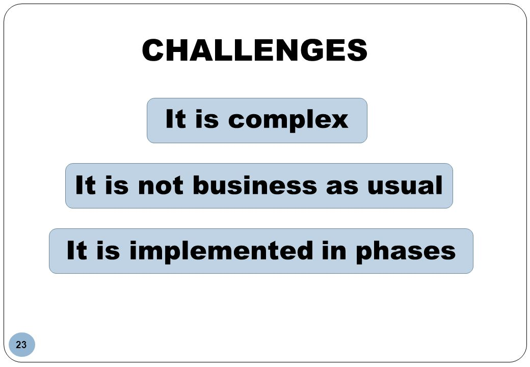 CHALLENGES 23 It is complex It is not business as usual It is implemented in phases