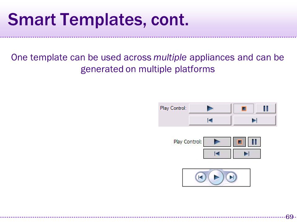 68 Smart Templates Example